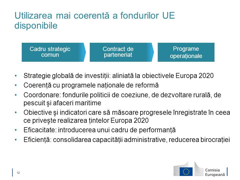 Utilizarea mai coerentă a fondurilor UE disponibile