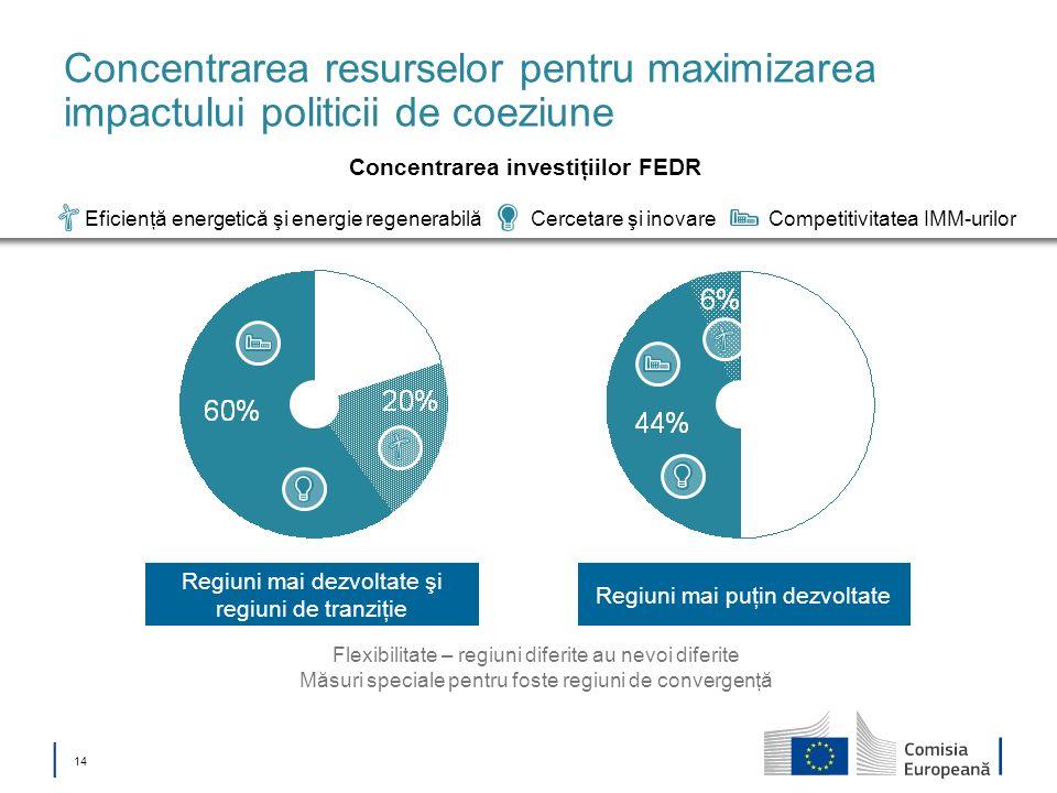Concentrarea investiţiilor FEDR