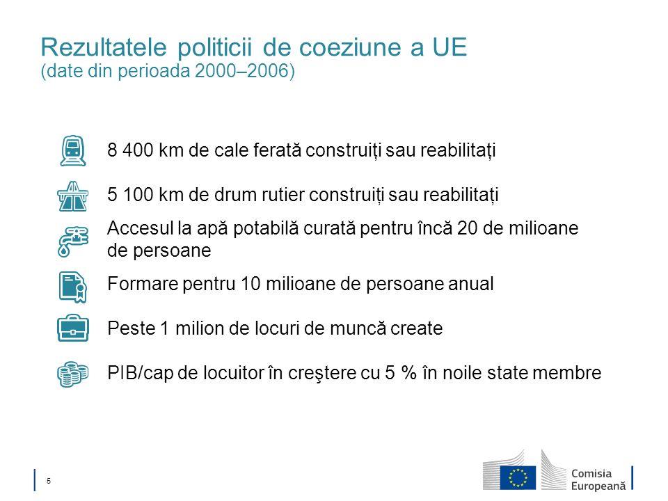 Rezultatele politicii de coeziune a UE (date din perioada 2000–2006)
