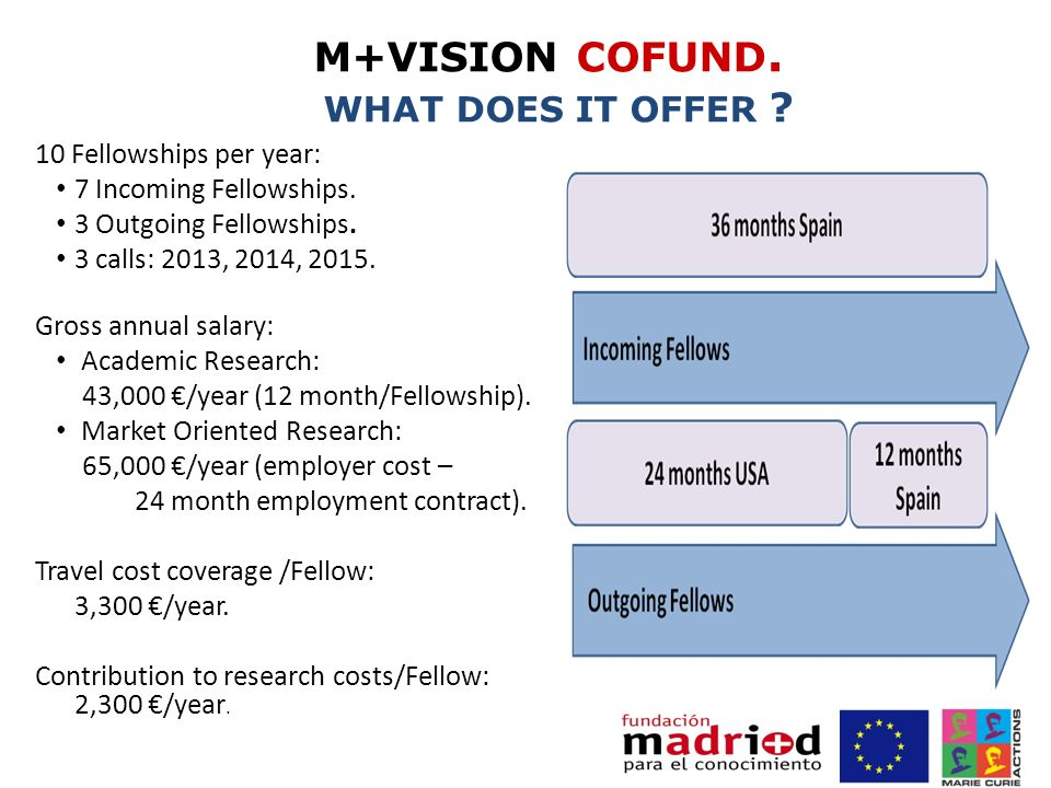 M+VISION COFUND. WHAT DOES IT OFFER