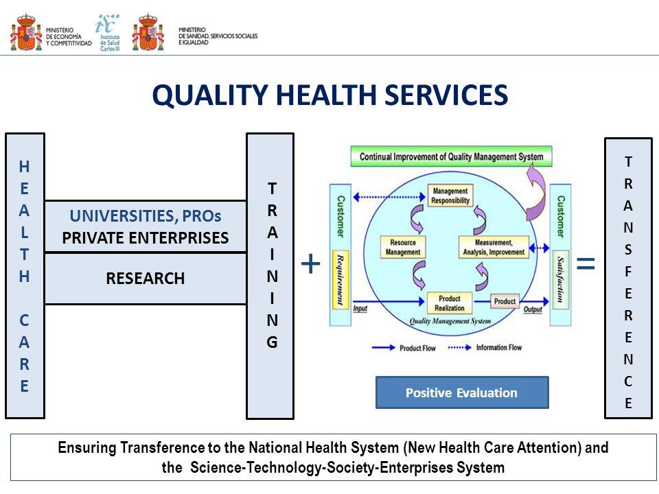 + = QUALITY HEALTH SERVICES H E A L T C R T R A I N G
