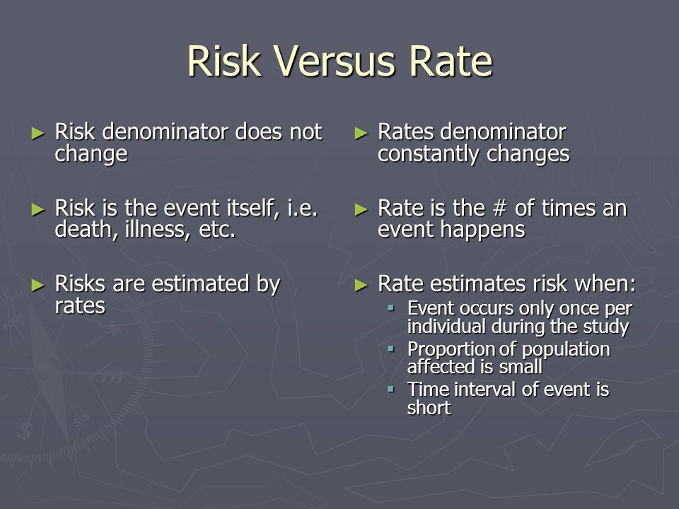 Risk Versus Rate Risk denominator does not change