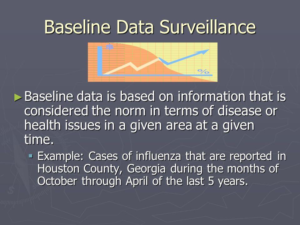 Baseline Data Surveillance