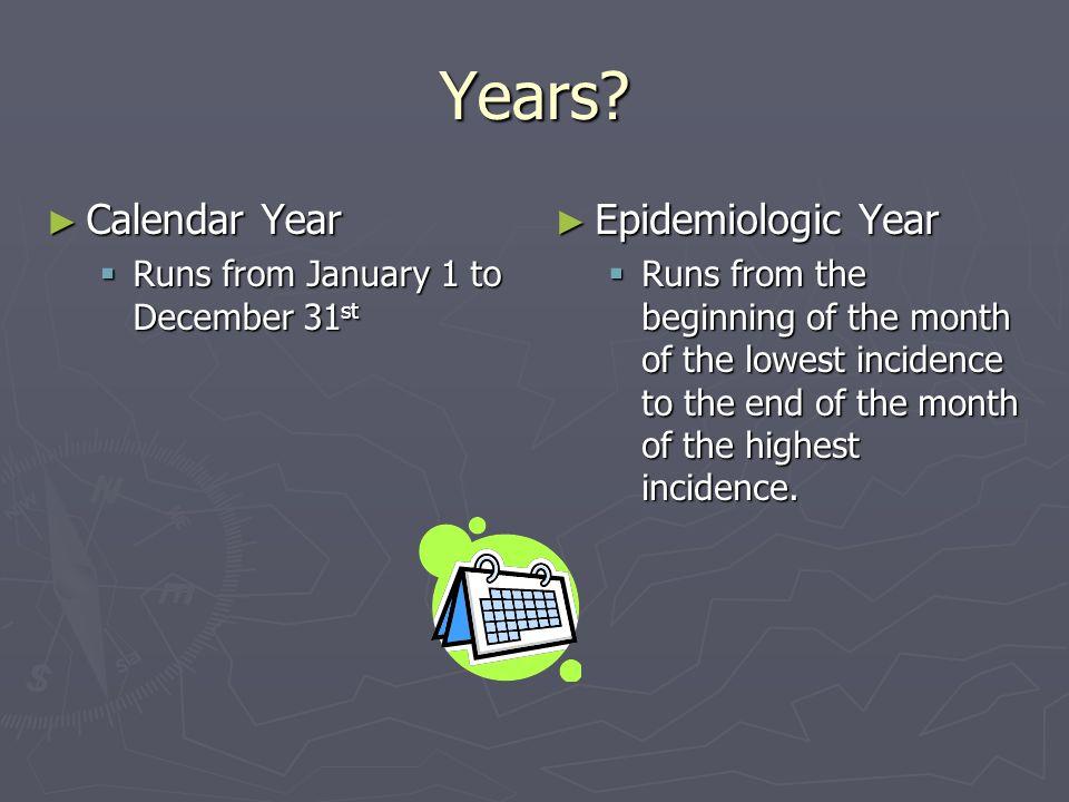 Years Calendar Year Epidemiologic Year