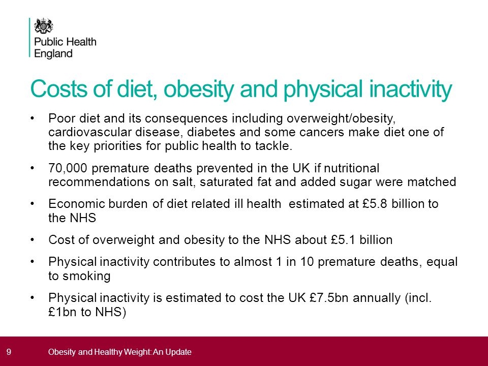 obesity and its impact on economic Connecting decision makers to a dynamic network of information, people and ideas, bloomberg quickly and accurately delivers business and financial information, news and insight around the world.