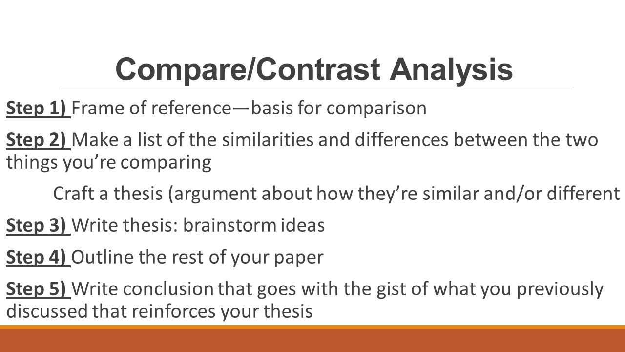 Help with writing a compare and contrast essay powerpoint