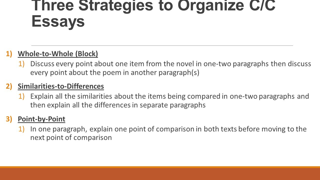 multiple strategy essays About this quiz & worksheet although everyone brings a unique voice and skill set to the process of writing, there are some fundamental strategies you can use to write solid essays.