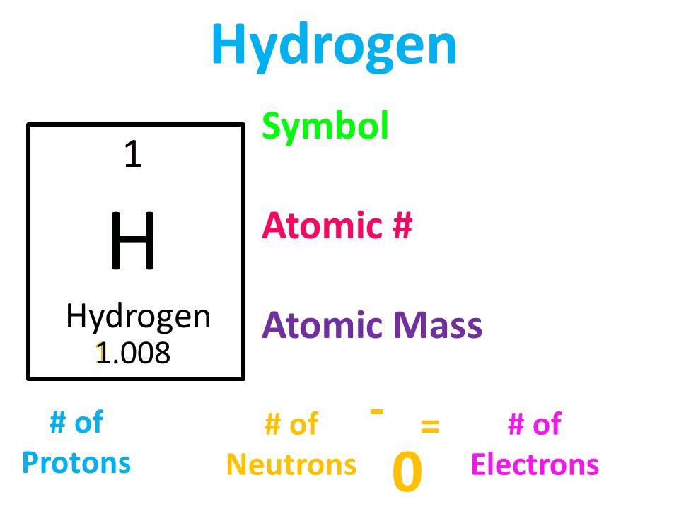 symbol atomic mass - photo #8