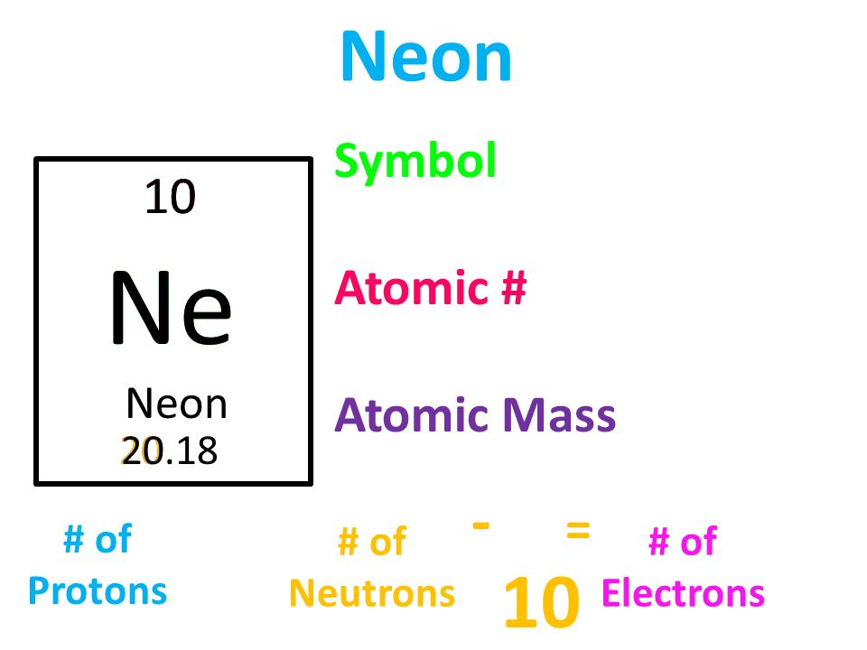 Periodic table number of neutrons in neon periodic table atomic structure atomic structure song by mr parr ppt video periodic table urtaz Images