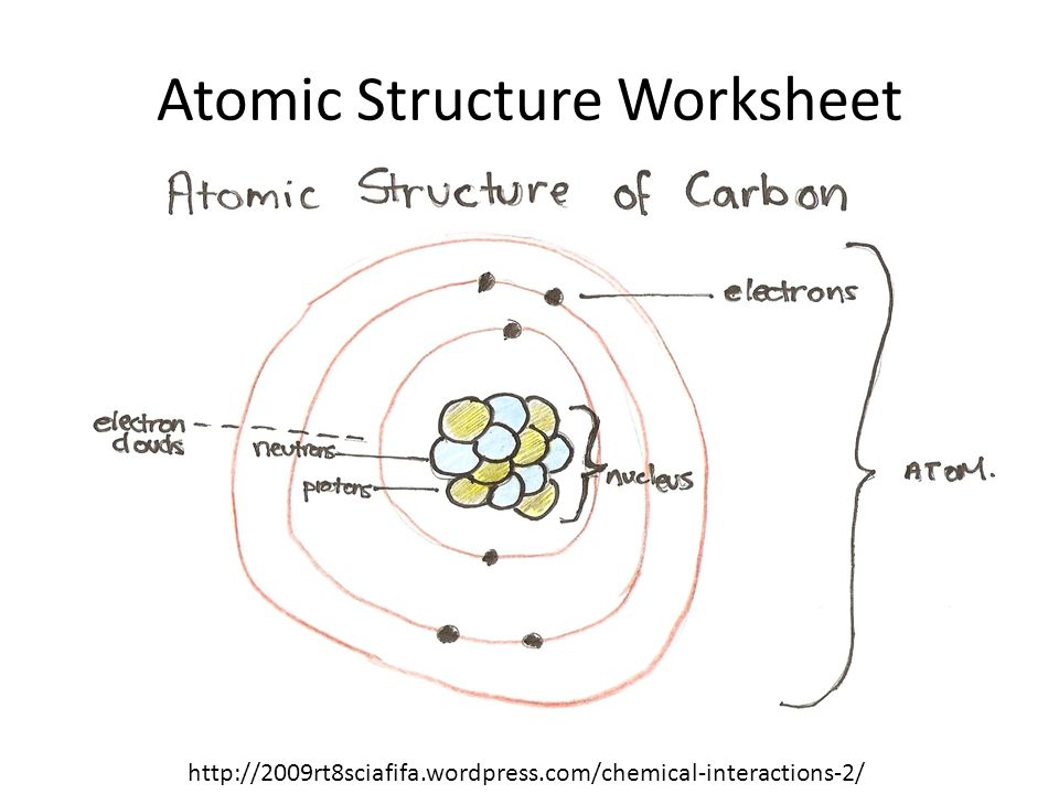 Atomic Structure Atomic Structure Song by Mr Parr ppt video – Atomic Structure Worksheet