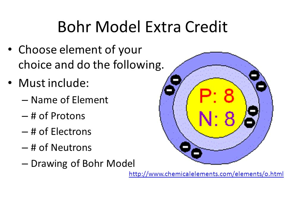 for all elements bohr diagram worksheet atomic structure atomic structure song by mr. parr - ppt ... bohr diagram electrons protons and neutrons