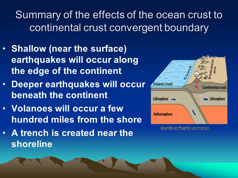 Plate Boundaries Where things happen!!!!. - ppt video online download