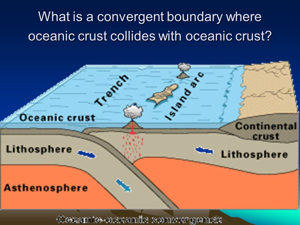 where do continental and oceanic plates meet