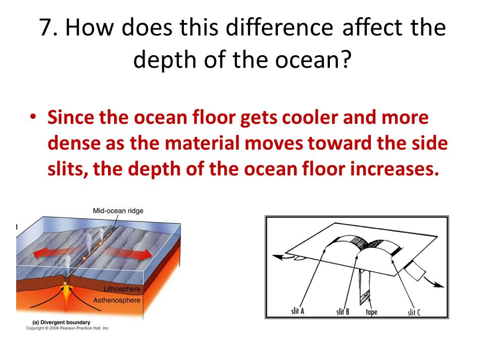 Seafloor spreading lab ppt video online download for Match the ocean floor feature with its characteristic