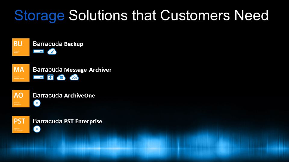backup solutions for office 365