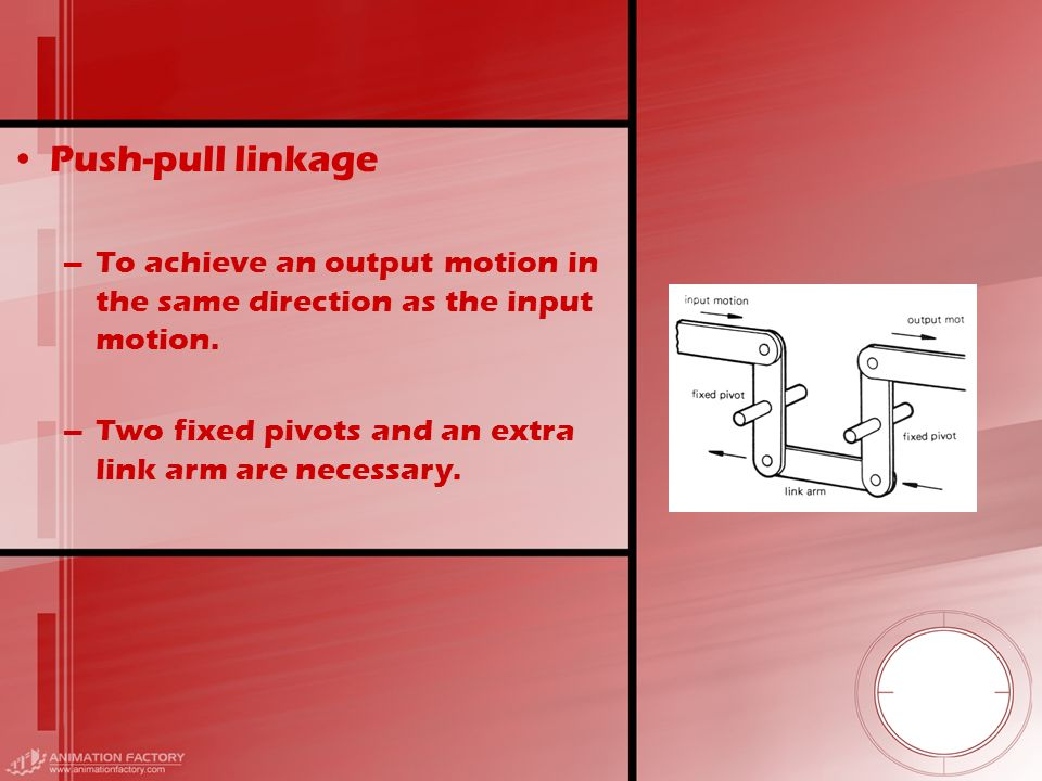 Rotating Push Pull Linkage : Engineering system mechanisms ppt video online download