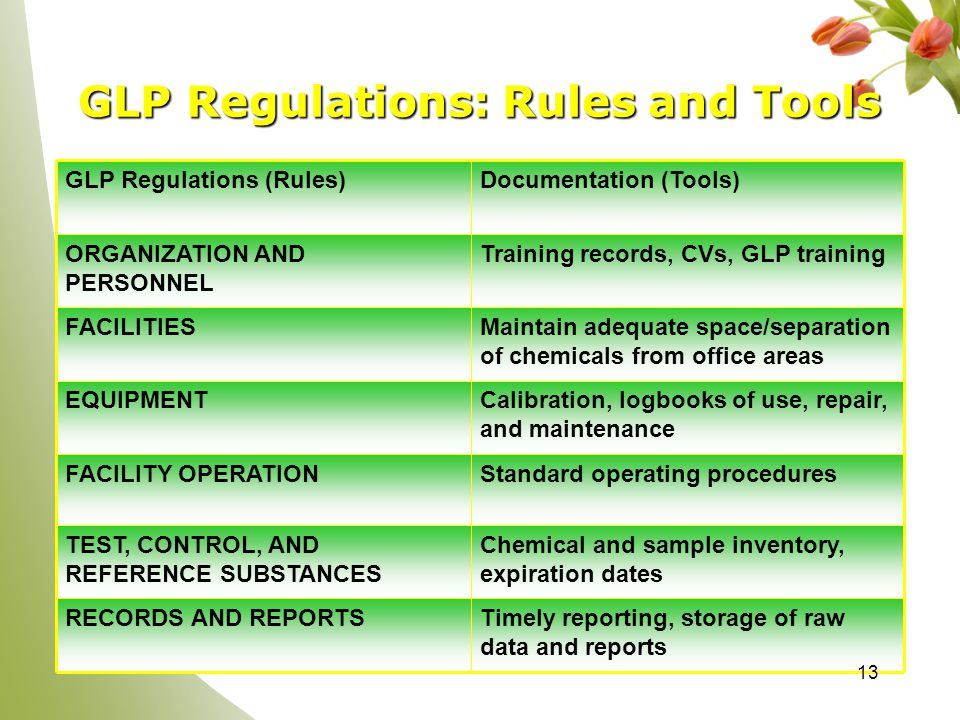 laboratory practices and procedures pdf