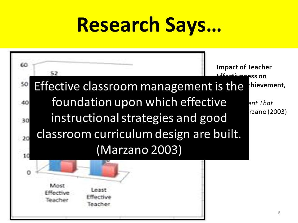 Research Design On Classroom Management ~ Responsive management ppt download