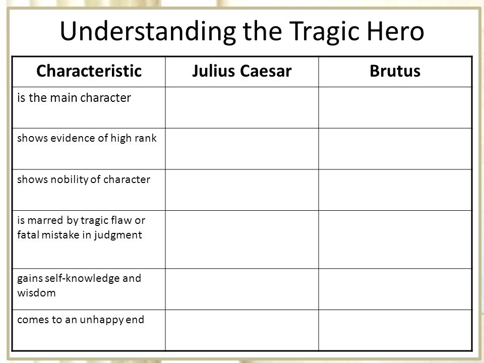 thesis statement for julius caesar tragic hero Tragic hero definition, a great or virtuous character in a dramatic brutus as tragic hero essay tragedy who is destined for downfall, suffering, or defeat: oedipus, the classic tragic thesis guide hero.
