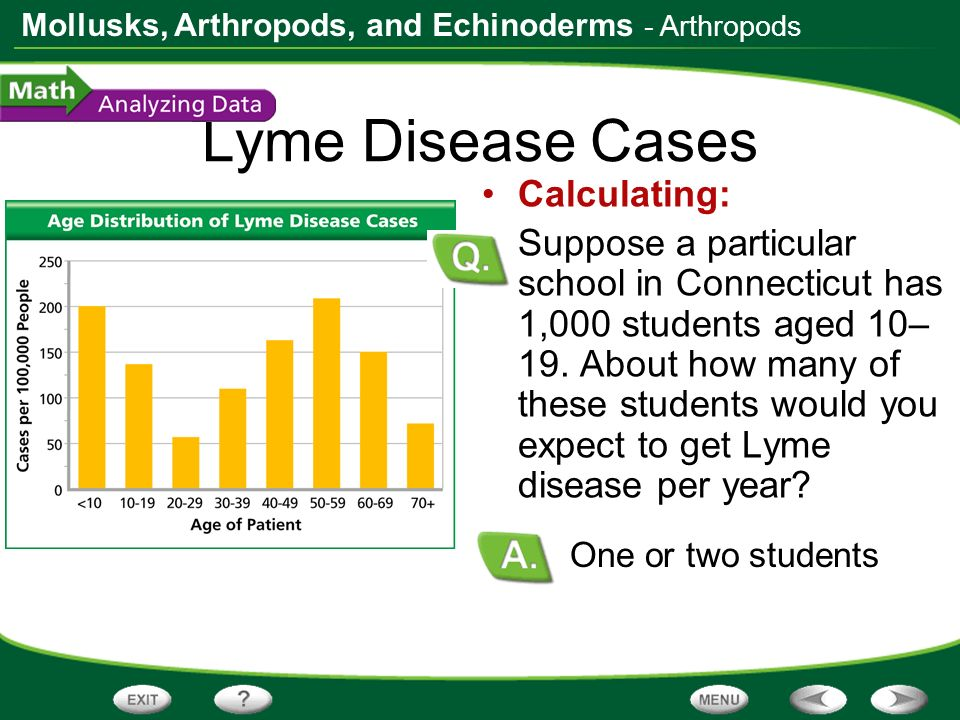 characteristics of the lyme disease Lyme disease is a bacterial infection caused by the bite of a deer tick that carries the bacterium borrelia burgdorferi (bb), a cousin to the spirochete bacterium.