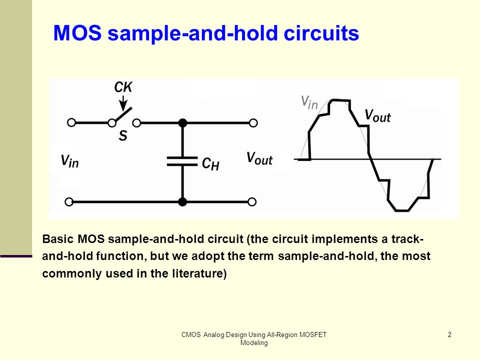 Operational Amplifier Models