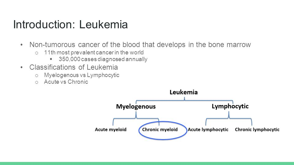Chronic Myeloid Leukemia - ppt video online download