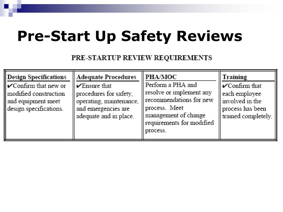 Chemical process safety ppt download 36 pre start up safety reviews pronofoot35fo Image collections