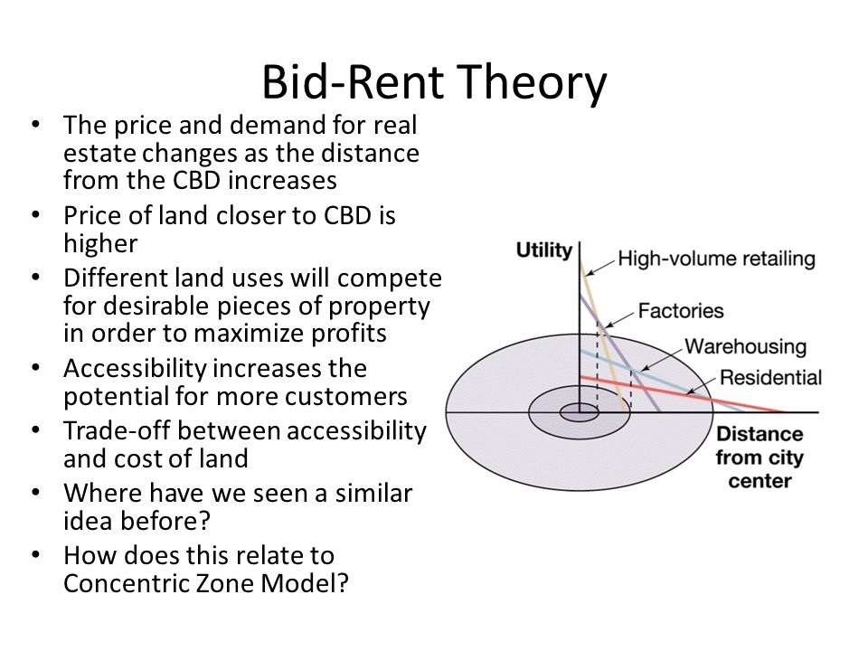 BID RENT CURVE EPUB DOWNLOAD