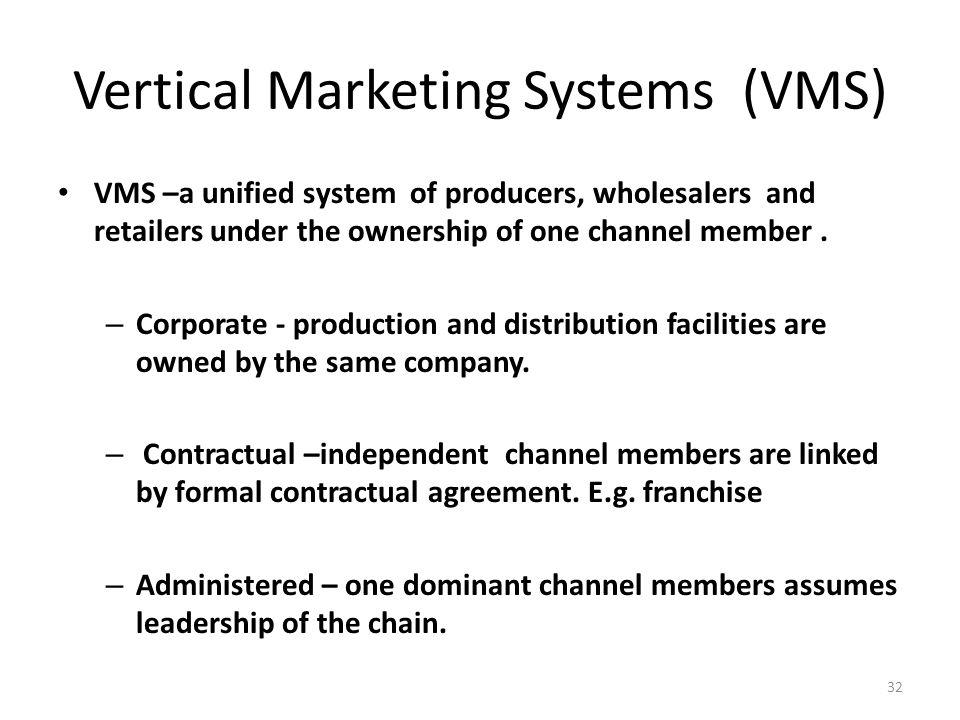 Distribution Management Ppt Download