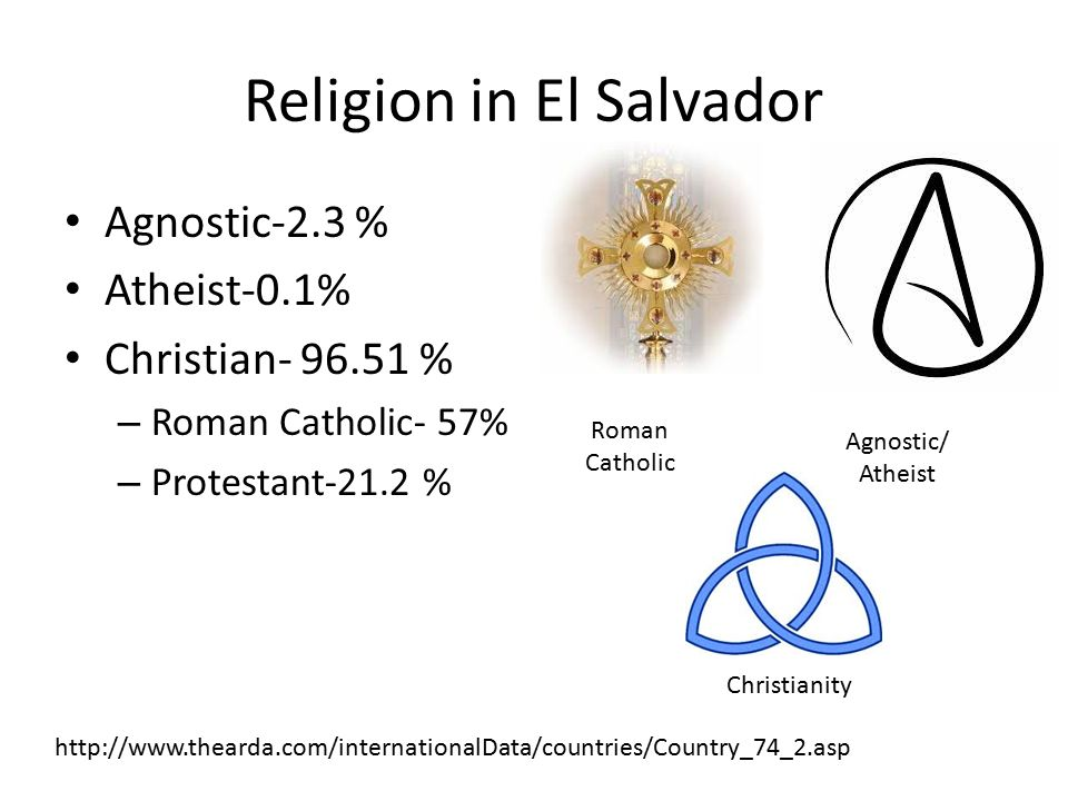 Religion in El Salvador