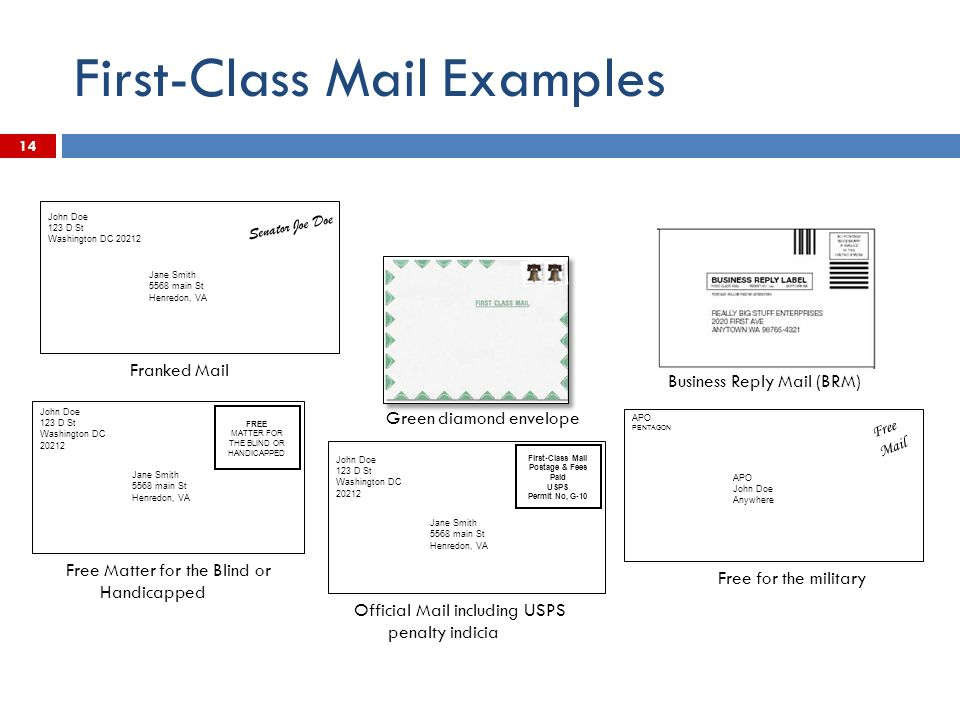 First class mail indicia for Usps business reply mail template