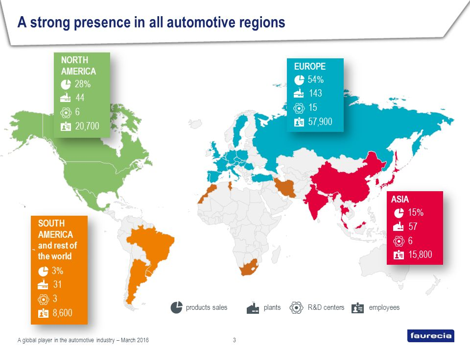 globalization in the automotive industry Eight mega trends shaping the global light vehicle industry the automotive industry's globalization efforts are facing a reality check today in the face.
