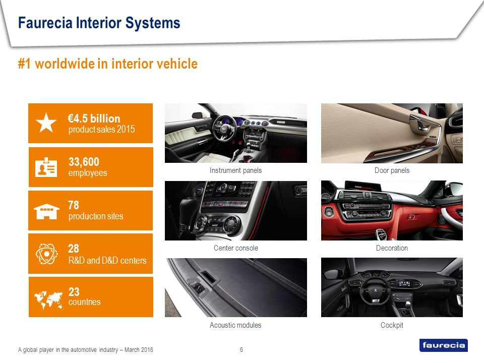 A global player in the automotive industry ppt video online download - Faurecia interior systems ...