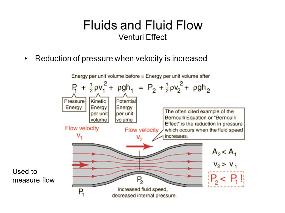 fluid flow principles and its application Fluid mechanics bernoulli 's principle and equation of continuity 37 fig 1 (a) streamline or laminar flow (b) turbulent flow let us consider the steady (laminar) flow of fluid through an enclosed tube or pipe as shown.