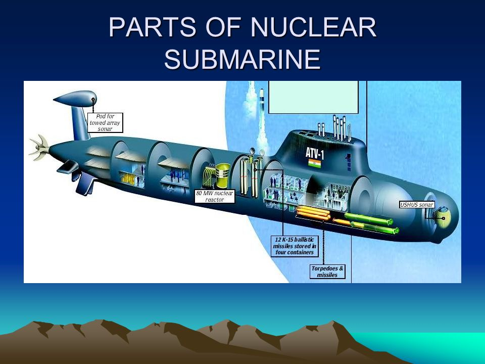 nuclear submarine technology ppt video online download