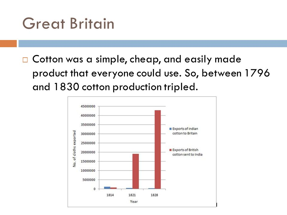 Great Britain Cotton was a simple, cheap, and easily made product that everyone could use.
