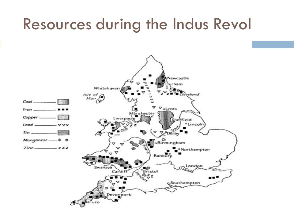 Resources during the Indus Revol