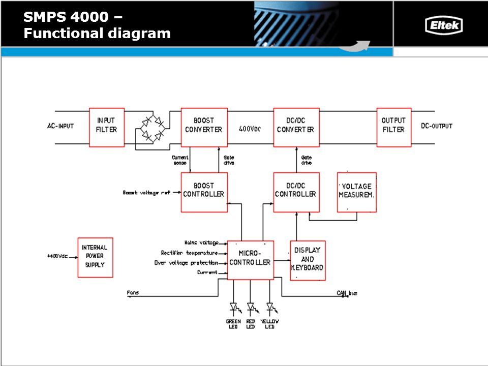 AEON 4000 Including the SMPS 4000 rectifier and the AEON Gold ...