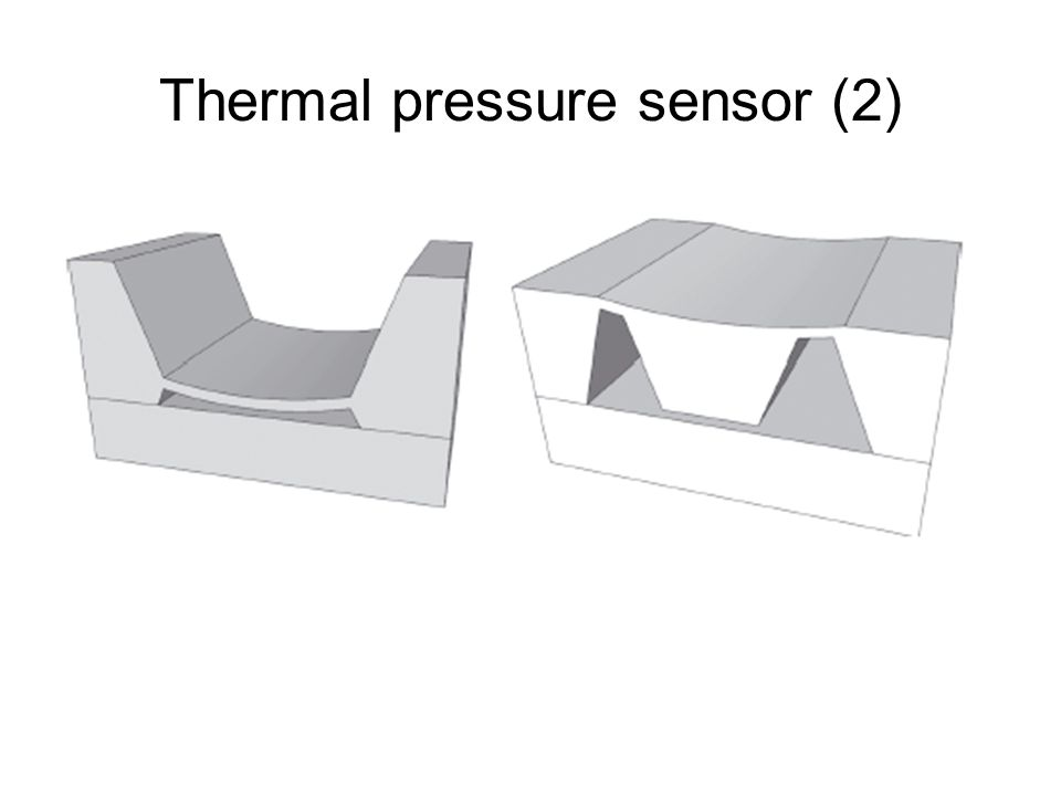 """polysilicon nanofilm pressure sensor Propagation of in-plane shear waves in magnetically affected highly conductive nanofilms by considering both surface and nonlocality effects  2009, """" polysilicon ."""