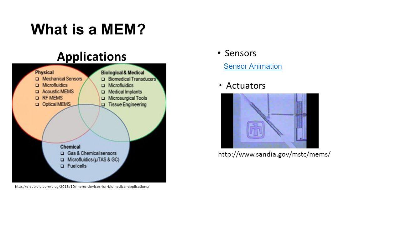micro actuators in mems pdf
