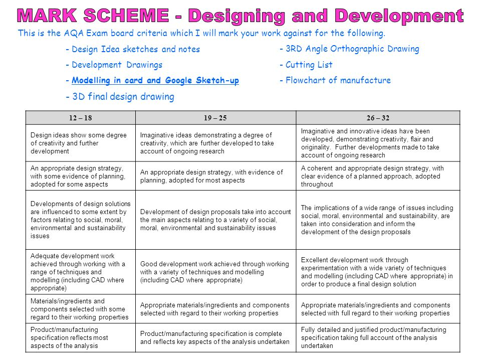 marking schemes for strategic management for Essential element of advanced strategic management its role and logical place is, however,  aristotelian scheme of good decision making as applied to.