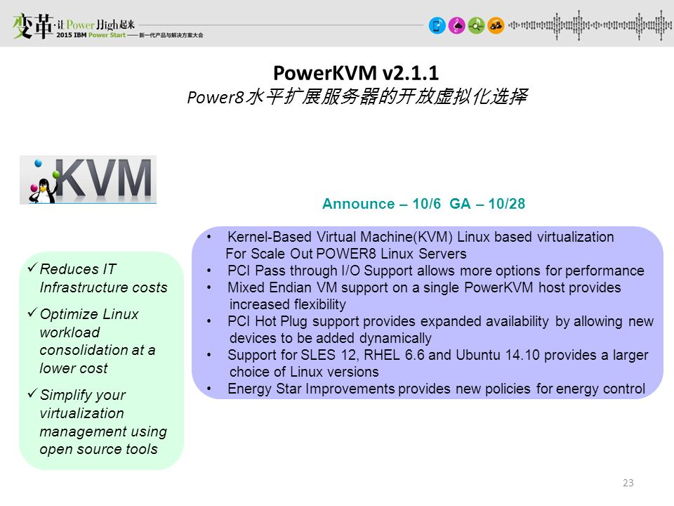 Power Cloud 解决方案和案例分享 何悦 IBM资深信息顾问.
