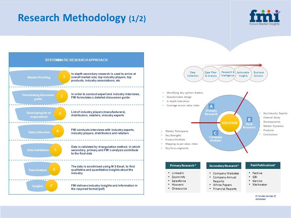 quantitative analysis of market data a primer pdf download