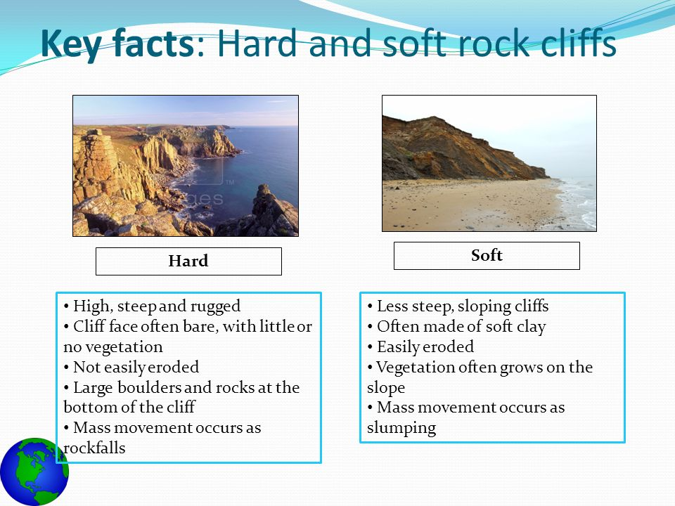 Key Terms Key Term Definition Weathering Ppt Video