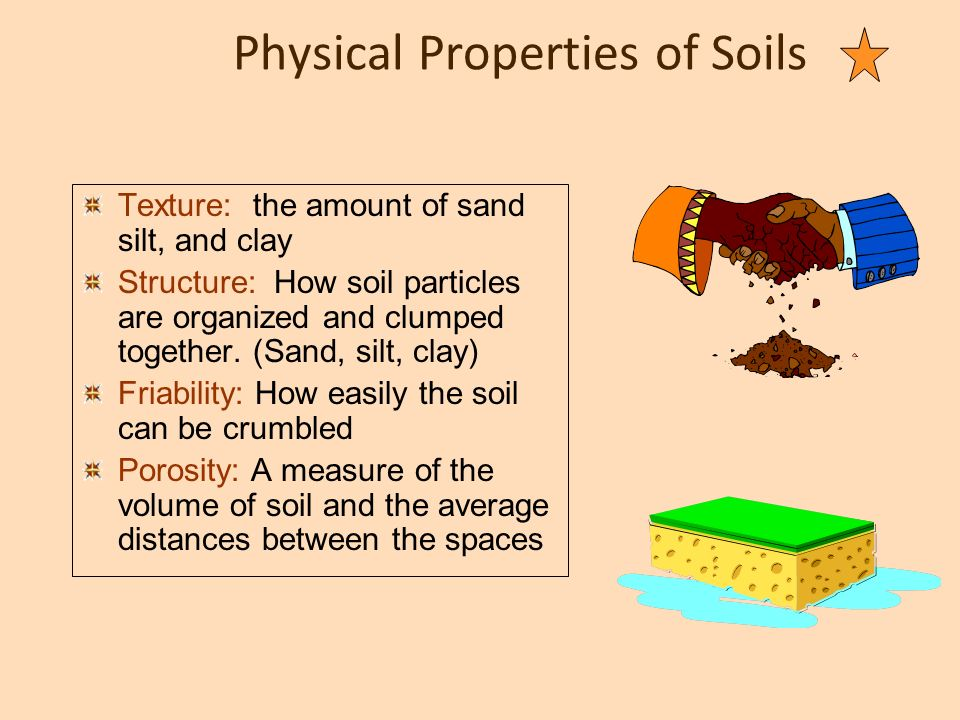 General soil information ppt video online download for Characteristics of soil