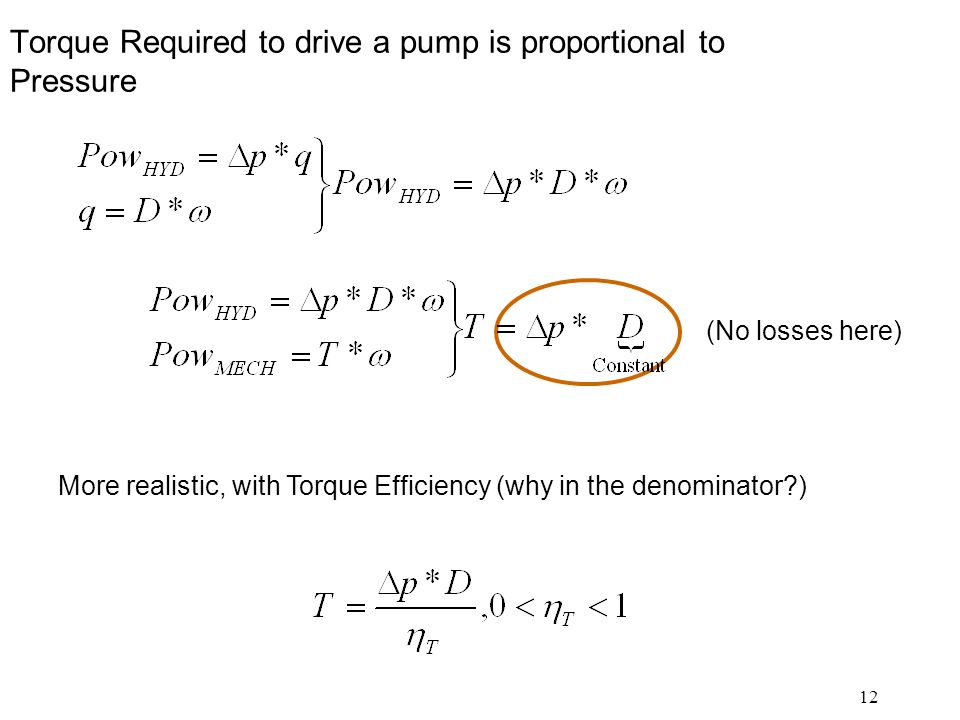 Torque Required to drive a pump is proportional to Pressure