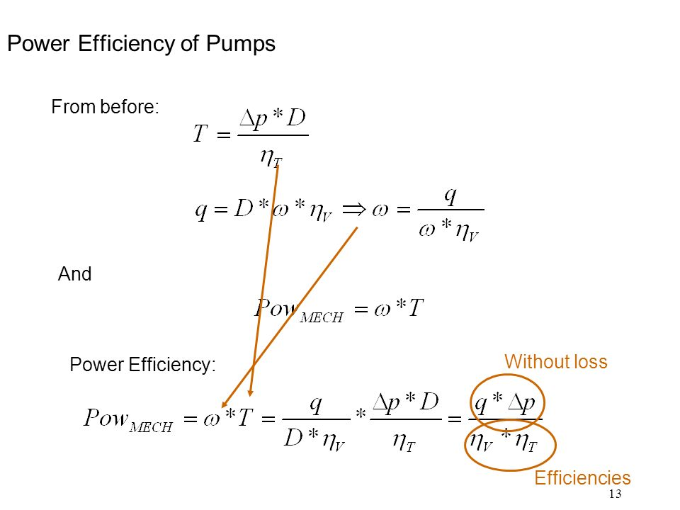 Power Efficiency of Pumps