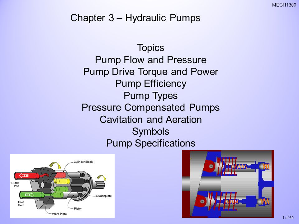 Chapter 3 – Hydraulic Pumps