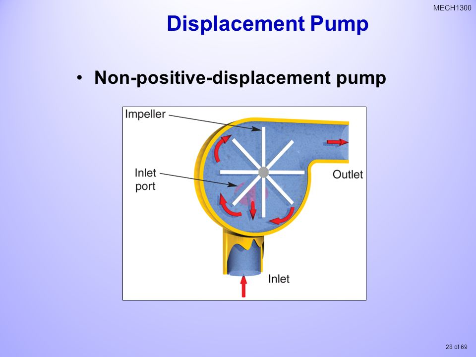 Displacement Pump Non-positive-displacement pump