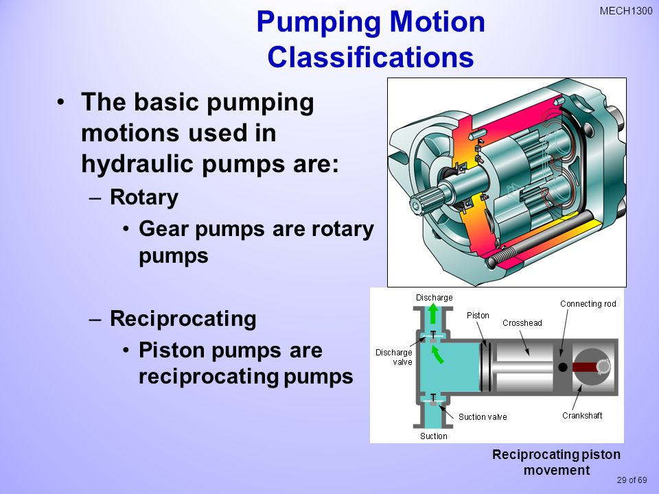 Pumping Motion Classifications
